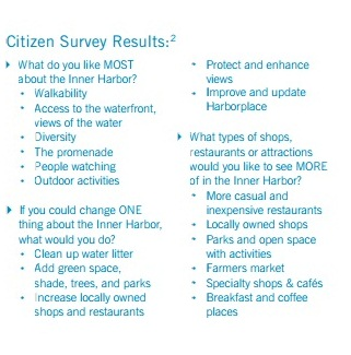 Do the dollars allocated for IH2 efficiently address the issues highlighted in the Citizen Survey?